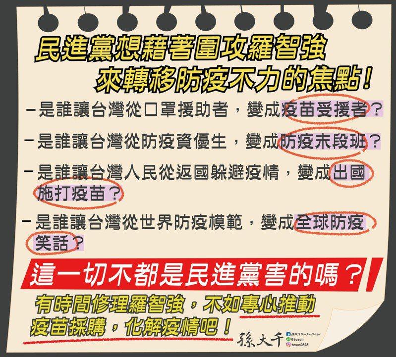 前立委孫大千質問民進黨,是誰讓台灣從口罩援助者,變成疫苗受援者?圖/孫大千提供