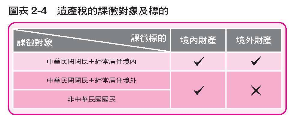 2-4 圖/任性出版