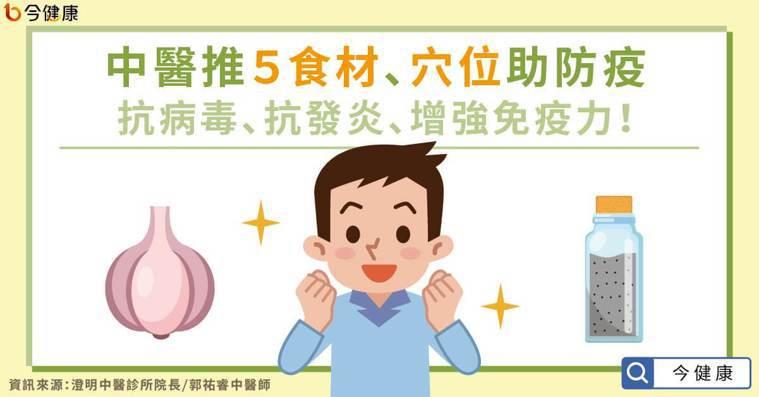 中醫推5食材、穴位助防疫,抗病毒、抗發炎、增強免疫力!