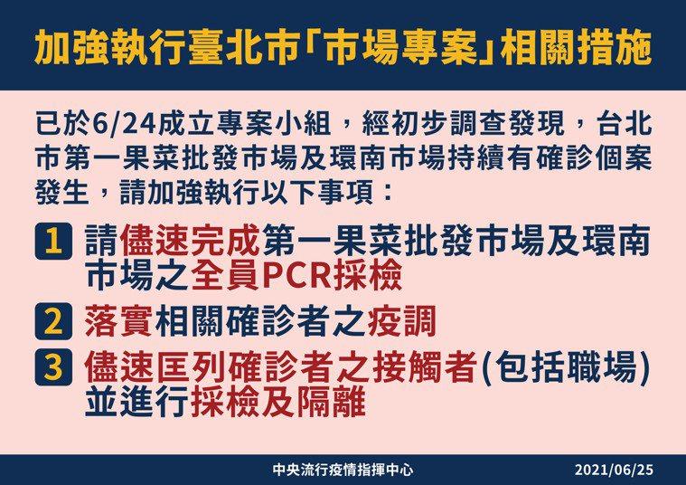 加強執行台北市市場專案相關措施。圖/指揮中心提供