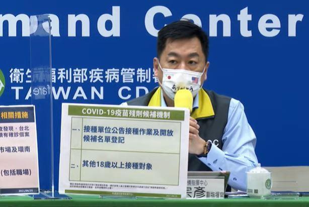 陳宗彥表示,至於剩餘量怎麼處理,接種單位要公布作業方式以及候補登記,對於人員是1...