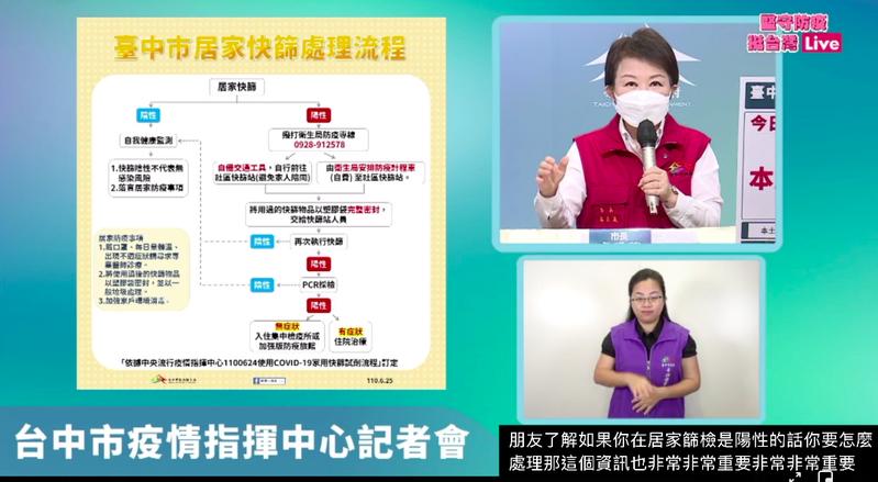 台中市長盧秀燕今天在疫情記者會表示,未來在藥房、藥妝店、便利商店通路都能買到快篩試劑,台中市有做一個流程表,必要確實執行。圖/取自網路