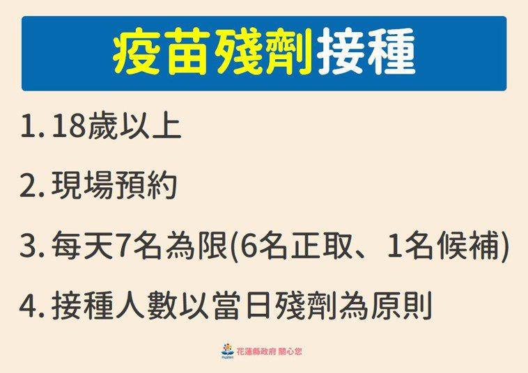 花蓮縣府今天公布,未來殘劑施打將採各接種站開放預約。圖/花蓮縣政府提供