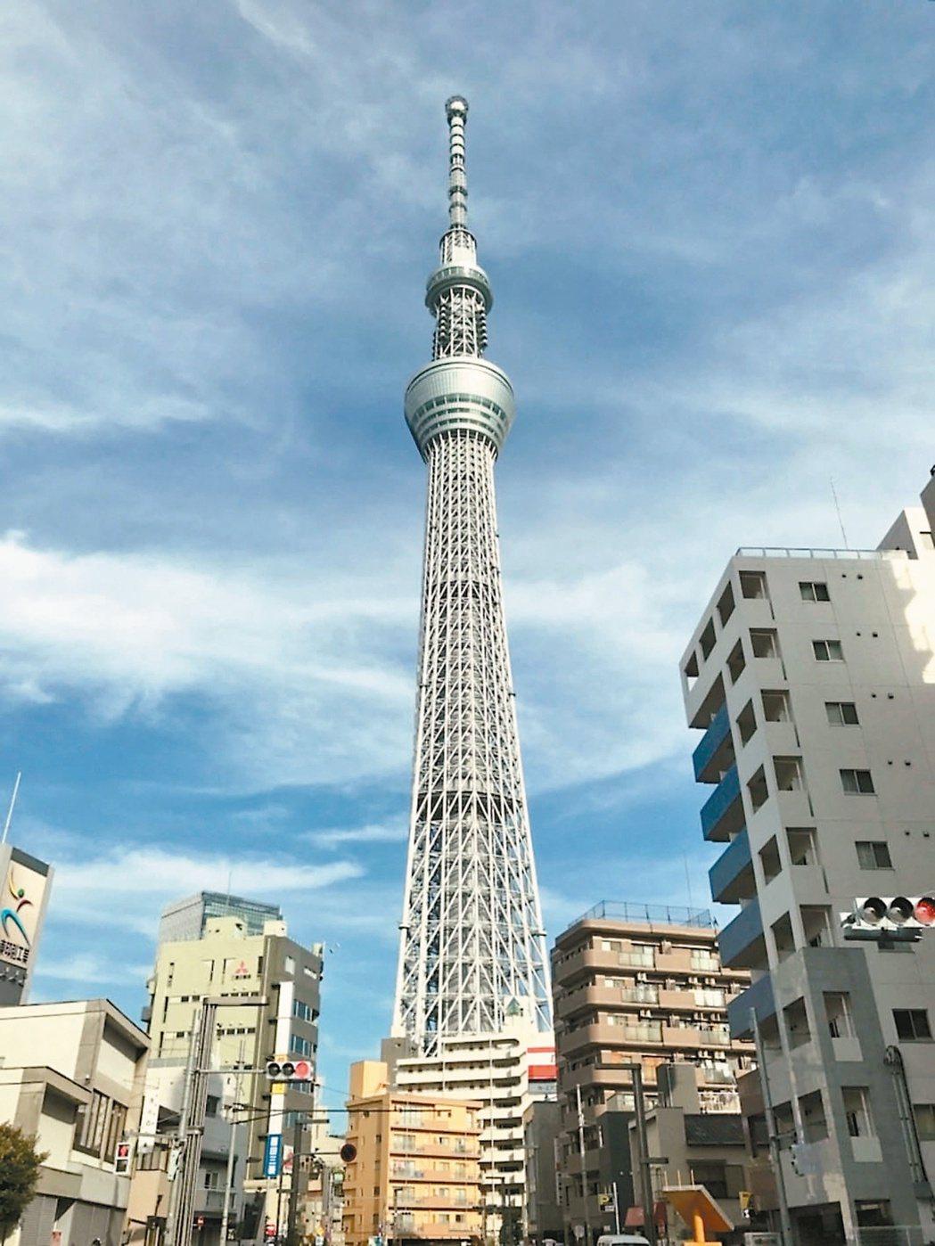 東京「都心六區」中古屋平均總價逼近新台幣2,500萬元。(網路照片)