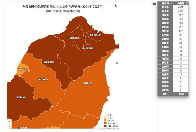 疾管署今早公布確診本土病例分布地圖,基隆市累計300例,其中逸嘉養護中心30人染疫占一成。圖/取自疾管署網站