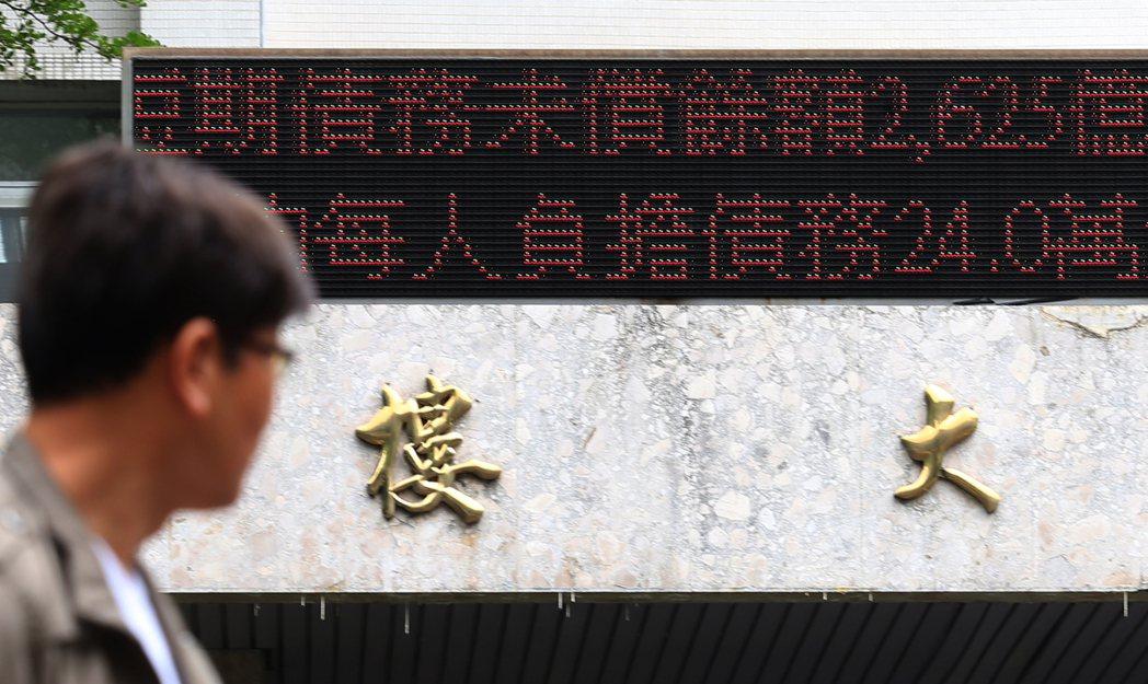 圖為國債鐘看板。記者陳正興/攝影