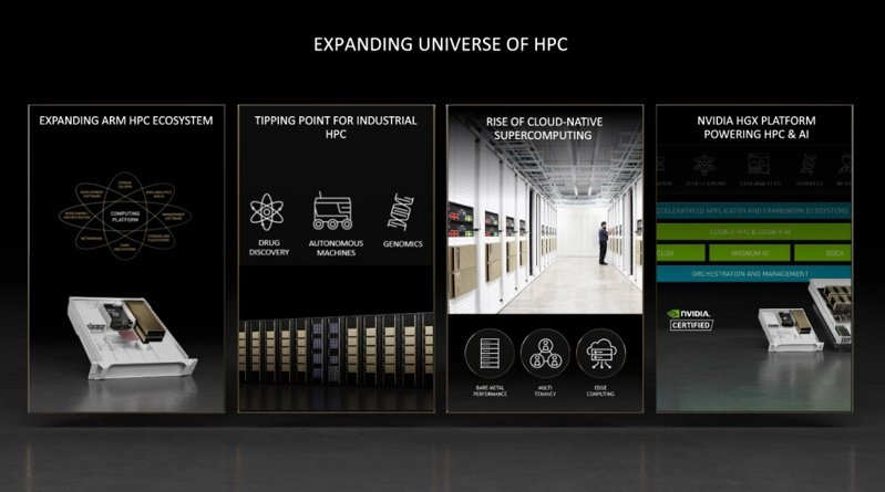 ▲NVIDIA宣布進一步擴展超算領域的人工智慧應用佈局