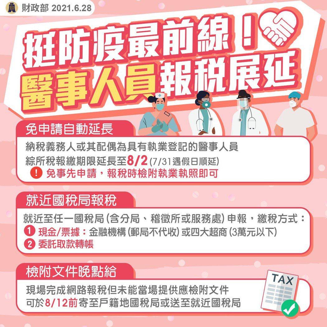 財政部今(28)日公告放寬醫事人員申報及繳納期間可展延至今年8月2日。財政部提供