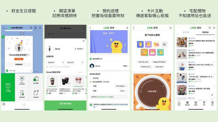 LINE禮物推出5大全新功能,包括好友生日提醒、願望清單、預約送禮、卡片互動與宅...