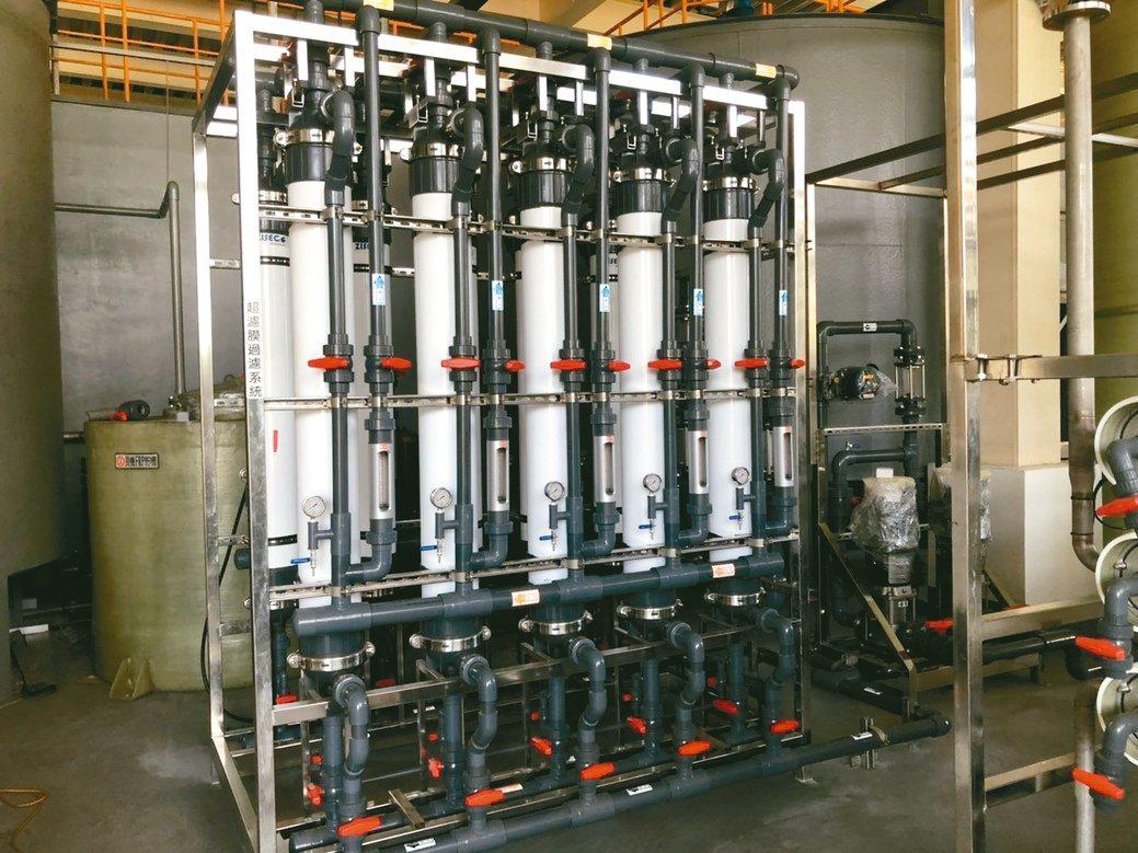 集盛實業推出ZIS-8040連續式超濾膜過濾設備。集盛/提供