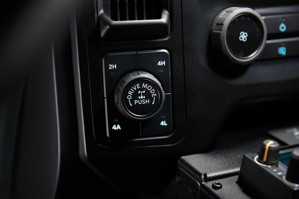 擁有動力分配功能之四輪傳動系統。 圖/Ford提供