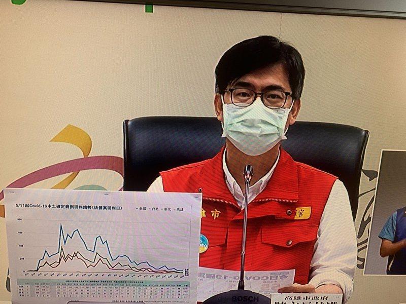 高雄市長陳其邁今天在防疫記者會表示,基於大樓的群聚已經有不同樓層、不同家庭的5個確診個案,判斷可能是因為共同感染源以及環境汙染,所以快速採取清零計畫。記者徐如宜/翻攝