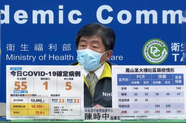 衛福部長陳時中說,防疫工作兩難,太強硬被說侵犯人權,稍微鬆又被說有破口。