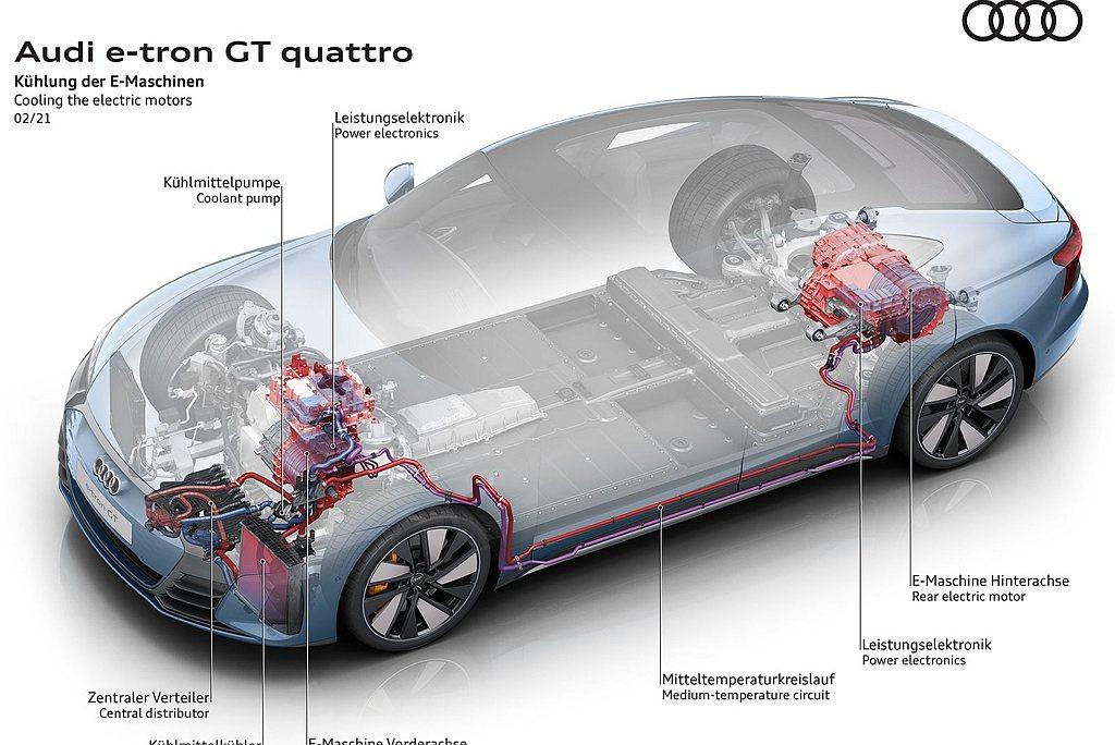 Audi e-tron GT車系,純電動力系統設有2具PSM永磁同步馬達,馬達採...