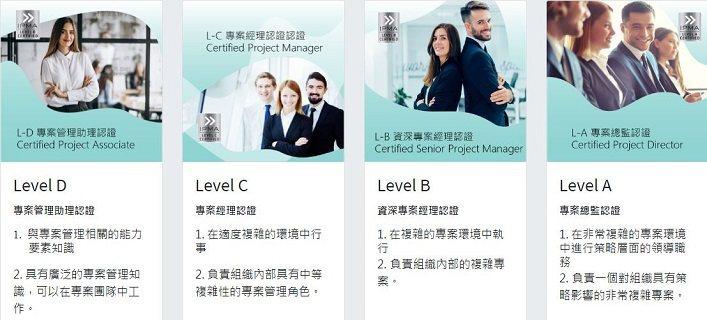 台灣專案管理學會導入比利時odoo數位化系统,提供lPMA國際專案管理師A、B、...