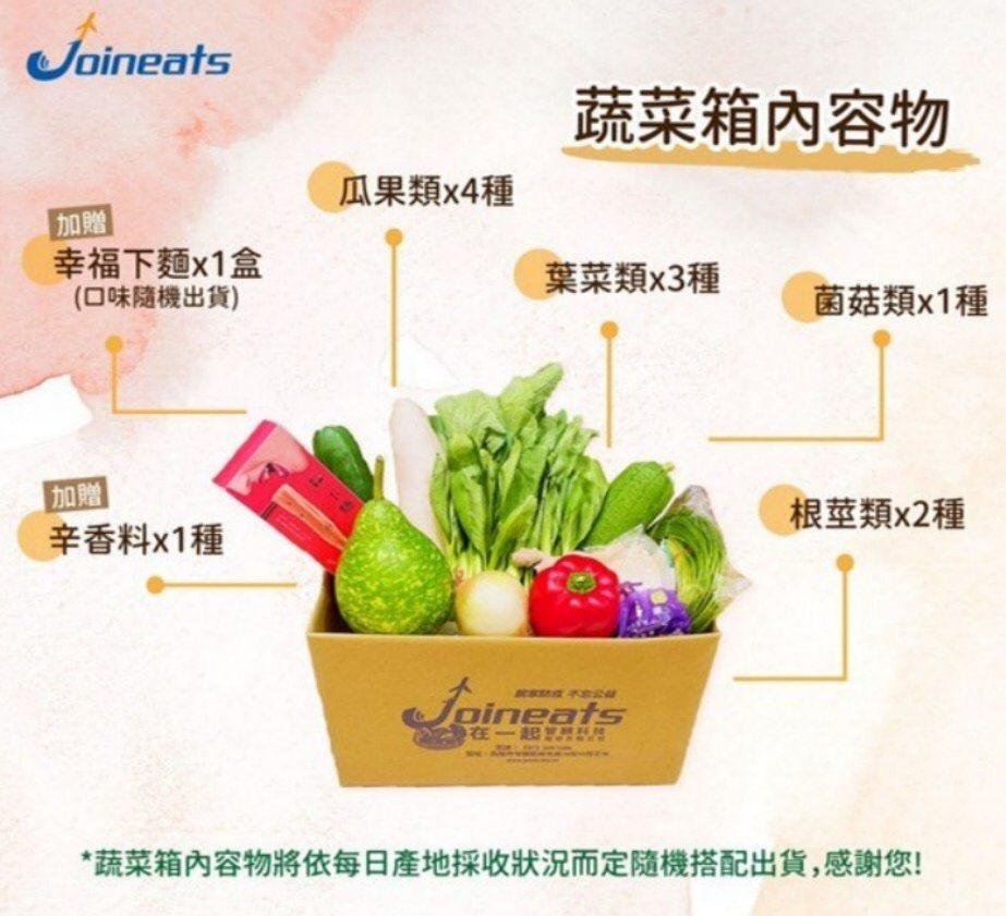 此次公益蔬菜箱內含11種蔬菜及一包幸福下麵含冷鏈宅配到府699/箱,在一起管顧科...