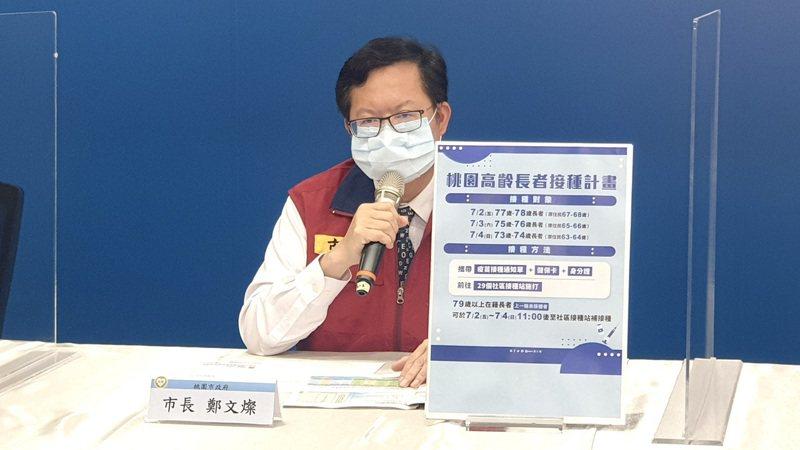 中央疫情指揮中心今宣布機場做入境者PCR檢測,桃園市長鄭文燦除了認同,也表示會全力支持。圖/桃園市政府提供