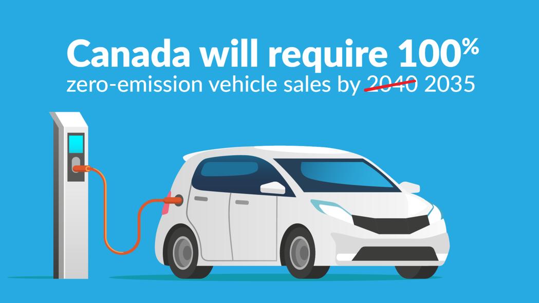 加拿大在近日表示,將於2035年起禁售汽柴油車。 摘自Omar Alghabra...