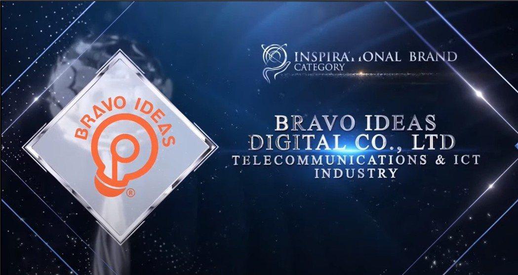 創意點子榮獲2021年亞太傑出企業獎(APEA 2021)的「優異勵志品牌獎」(...