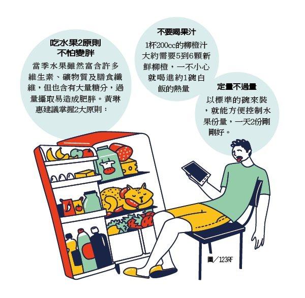 吃水果2原則 不怕變胖 圖/123RF