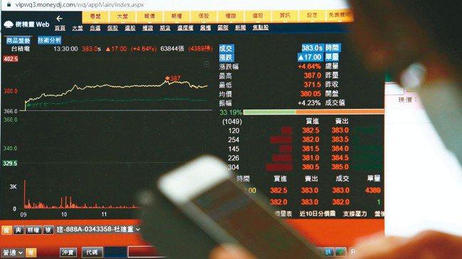 資本市場裡的投資策略有兩種,一個是價值型投資,另一個是成長型投資。本報資料照片