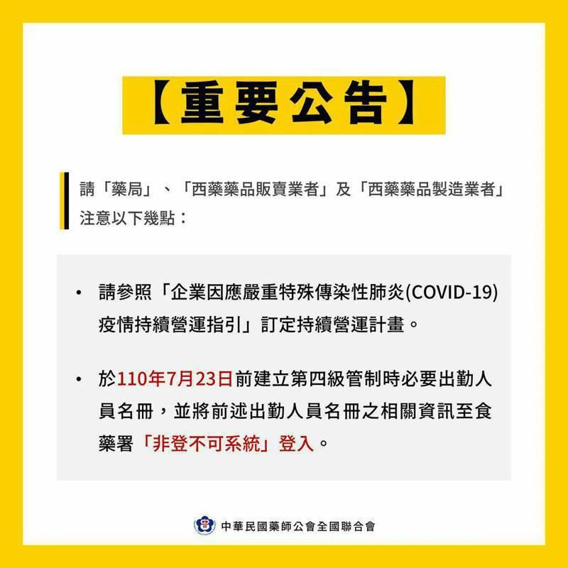 圖/取自中華民國藥師公會全國聯合會公告