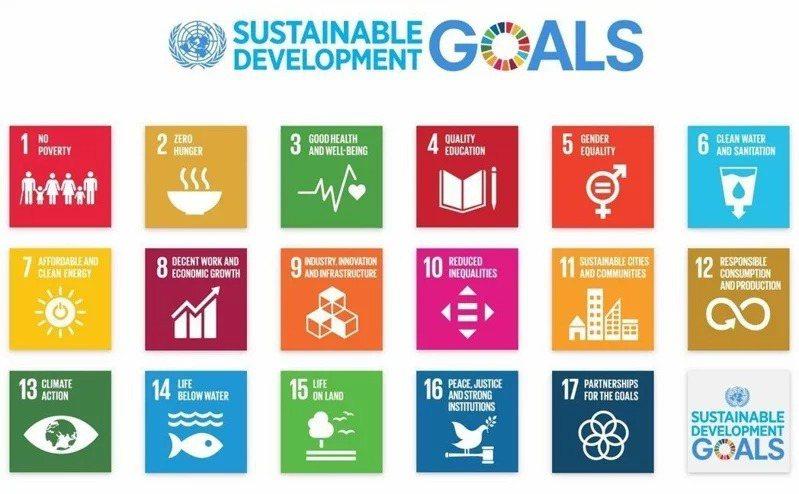 聯合國17項永續發展目標。圖/取自undp.org