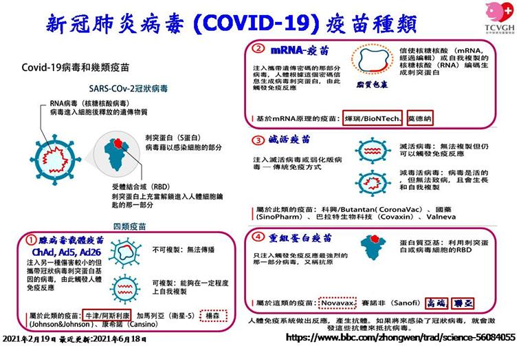 資料來源:https://www.bbc.com/zhongwen/trad/s...