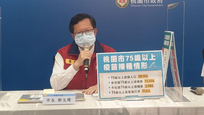 7月12日「微解封」,桃園市長鄭文燦表示等中央宣布齊一標準、時間後,桃園同步執行。圖/市政府提供