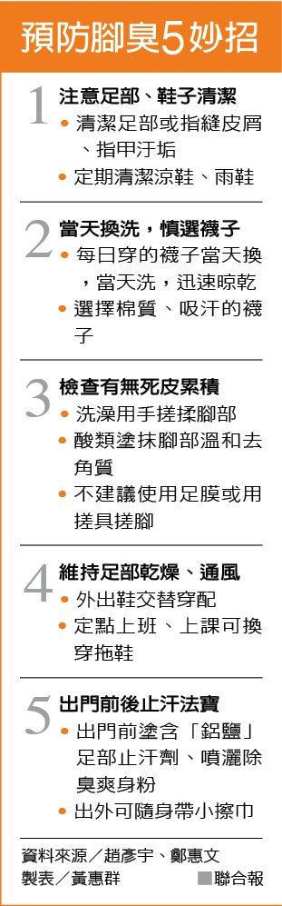 預防腳臭5妙招 製表/黃惠群