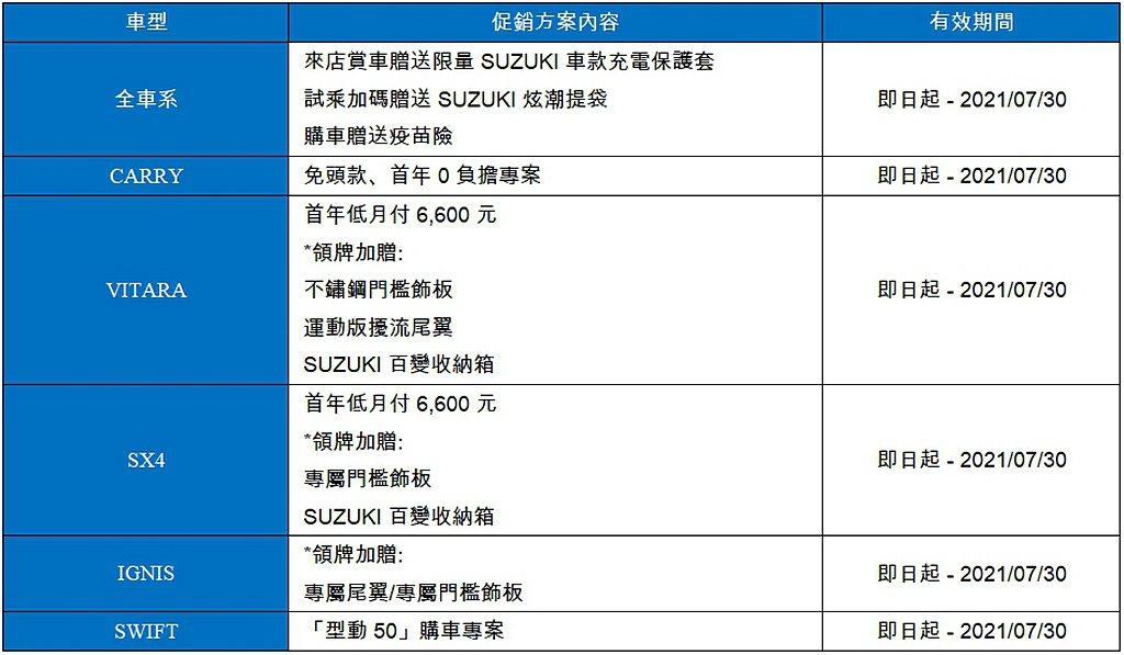Suzuki汽車七月促銷一覽。 圖/Suzuki提供