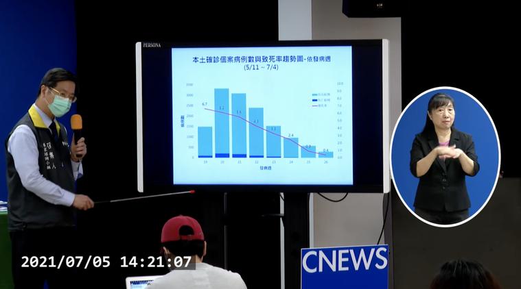 中央流行疫情指揮中心專家諮詢小組召集人張上淳。圖/擷取自指揮中心直播影片