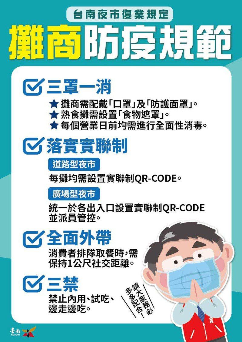 台南市夜市在12日之後可望提出防疫計畫審核通過後復業。圖/市府提供