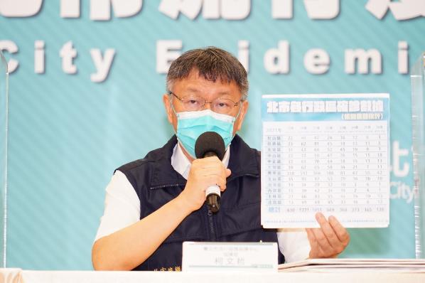 對於蔡總統在推特發文,示警北市疫情保持警戒,台北市長柯文哲表示,這也沒有什麼,世界通案就是這樣。圖/北市府提供