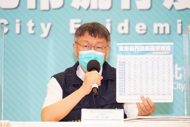 柯文哲強調,7家醫院提供PCR免費篩檢不是全市普篩。圖/北市府提供