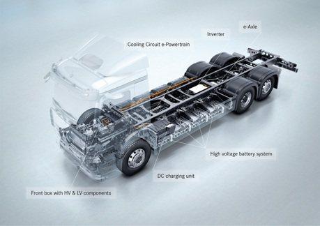 Daimler、Volvo與Traton攜手合作 打造商用卡車的充電網路