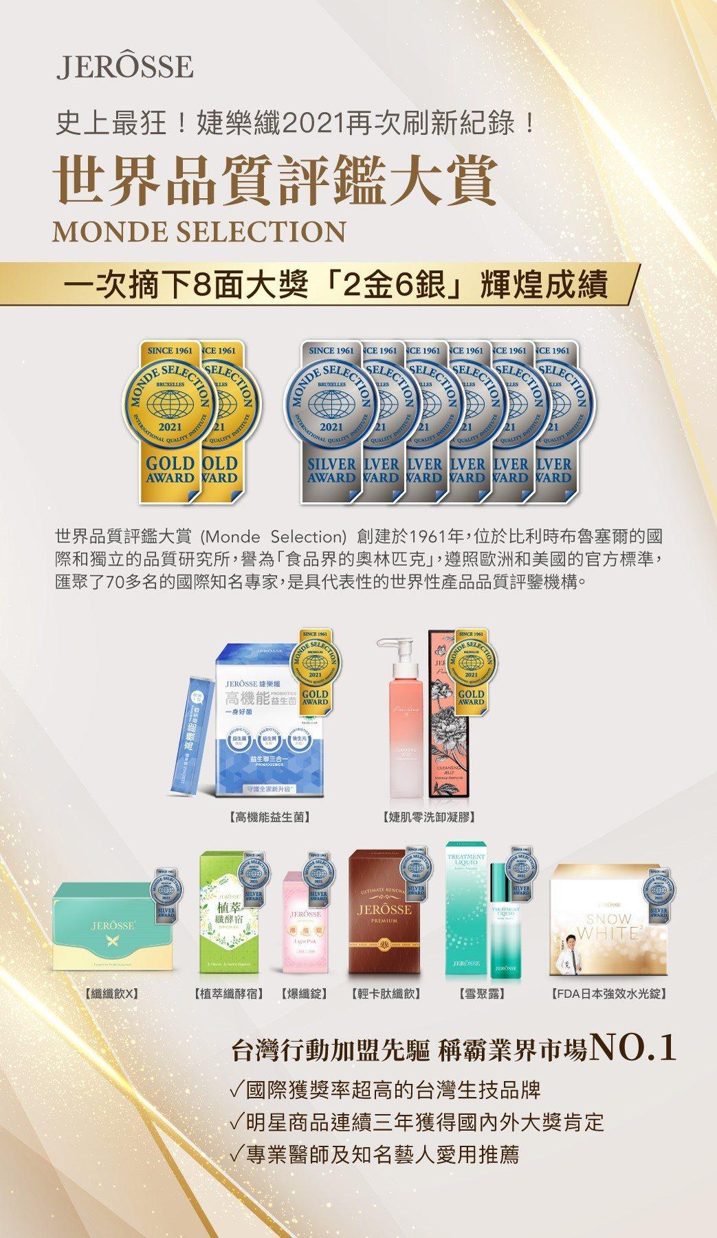 婕樂纖一舉奪得2021世界品質評鑑大賞共8面獎牌好成績。婕樂纖/提供