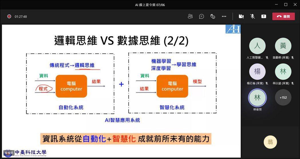 中臺科大AI系林俊榮主任講解學習思維。 中臺科大/提供。
