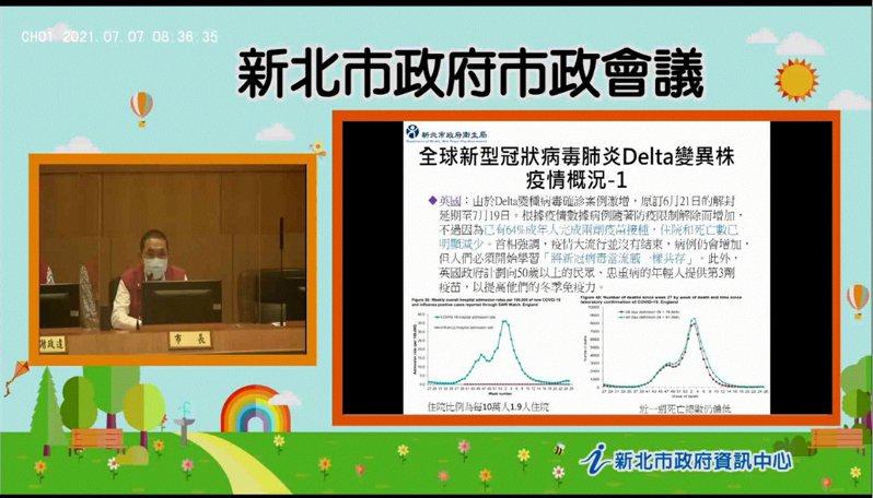 侯友宜表示,新北PCR篩檢量已達9000個至1萬5000個,只要有風險,就要出來篩檢。圖/截至新北市網站