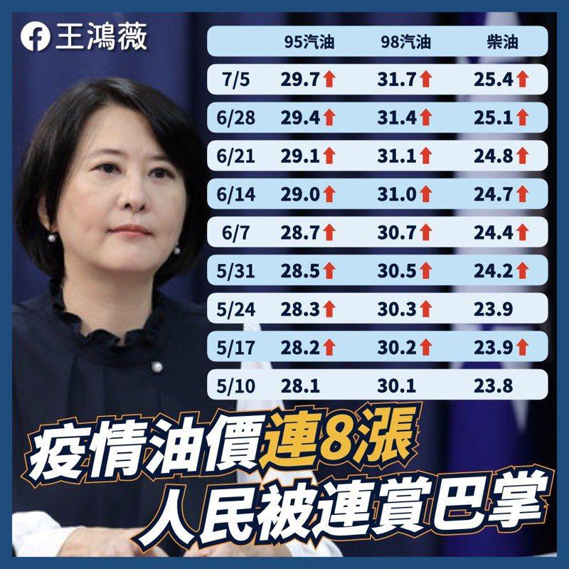 圖/台北市議員王鴻薇。