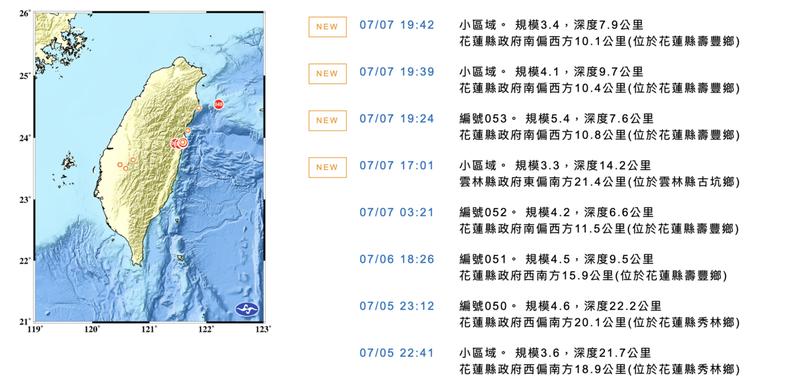 東台灣今晚不太平靜,晚間7時廿四分起,已一連三起地震,震央都位在花蓮縣壽豐鄉,地震規模為5.4至3.4不等。圖/氣象局提供