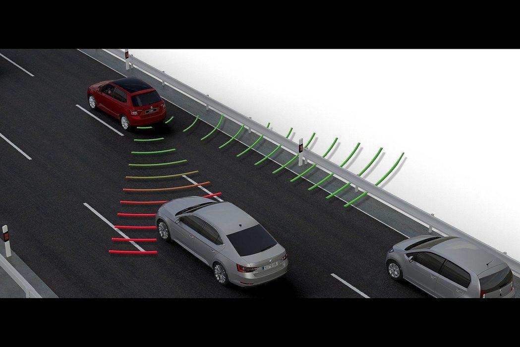 消費者日益重視的ACC主動式定速跟車系統、Front Assist前方輔助系統(...