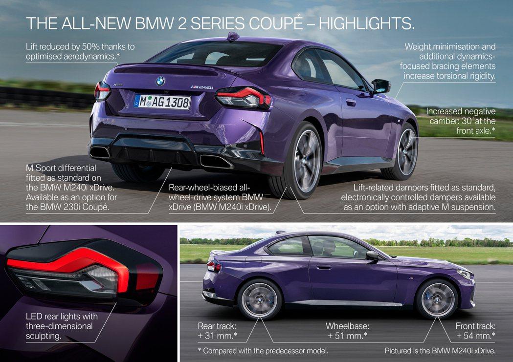 全新2-Series Coupe整體車身尺碼微幅增長,但也變得更為寬扁,跑格味更...
