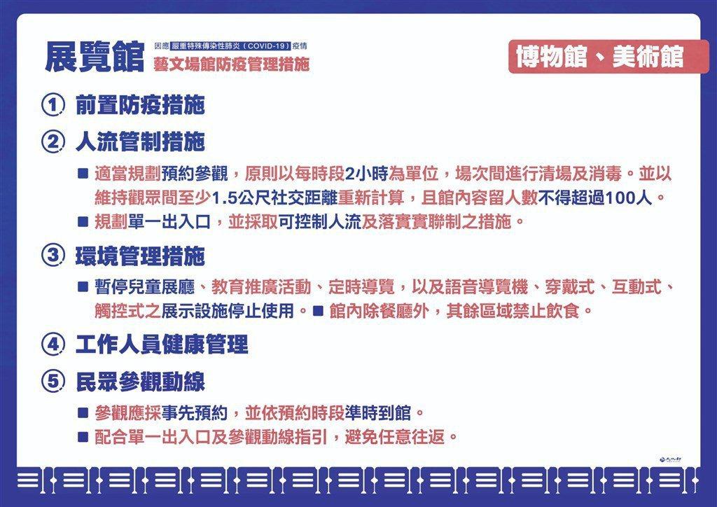 展覽場館防疫管理措施。 圖/疫情指揮中心提供