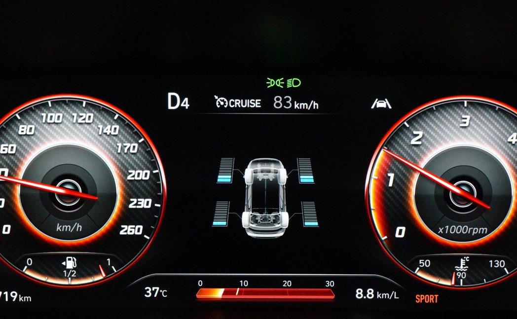 HTRAC 4WD四輪驅動即時動力監視系統,能看見目前四個輪胎的動力分配狀況。 ...