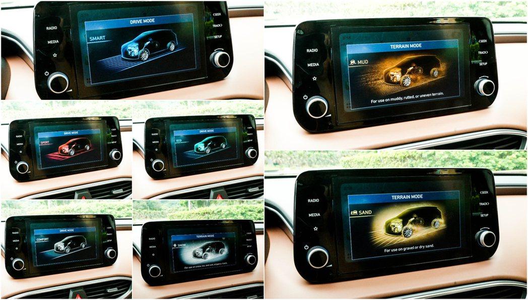 根據Terrain Mode/Drive Mode雙駕馭模式的不同,共有7種駕駛...