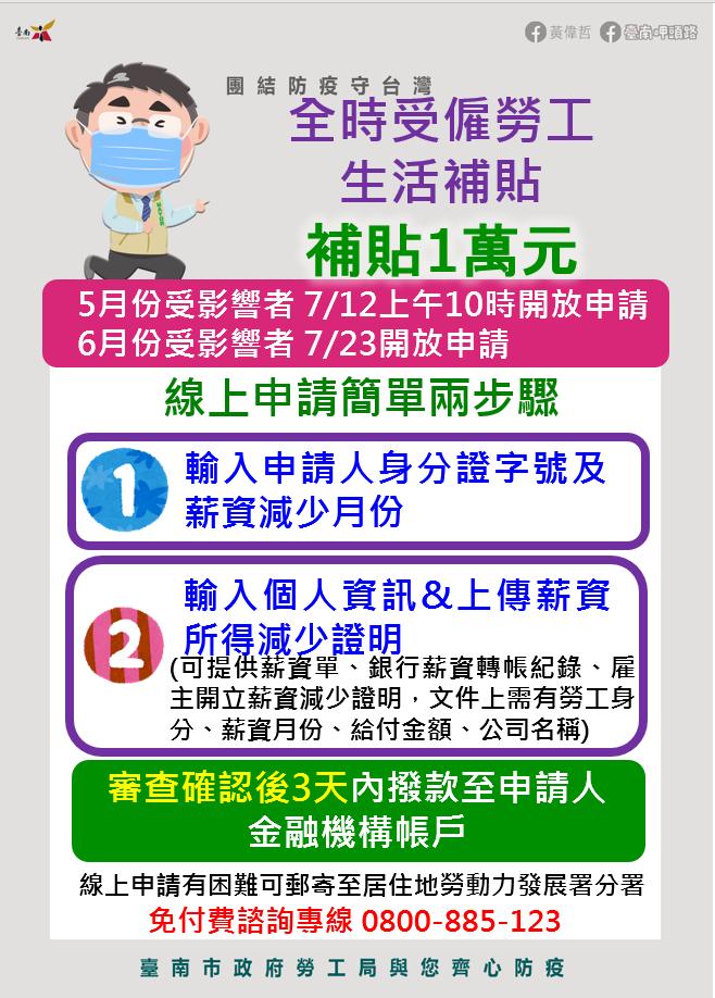 台南市勞工局提醒線上申請兩步驟。圖/勞工局提供