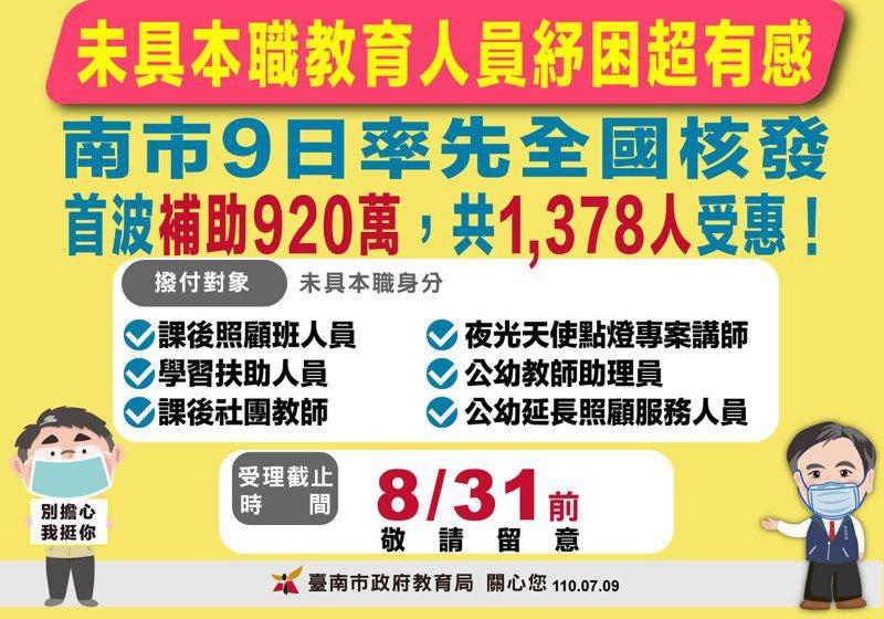 台南市率先核撥未具本職各類鐘點教育人員的紓困補助,首波1378人受惠。圖/擷取畫面
