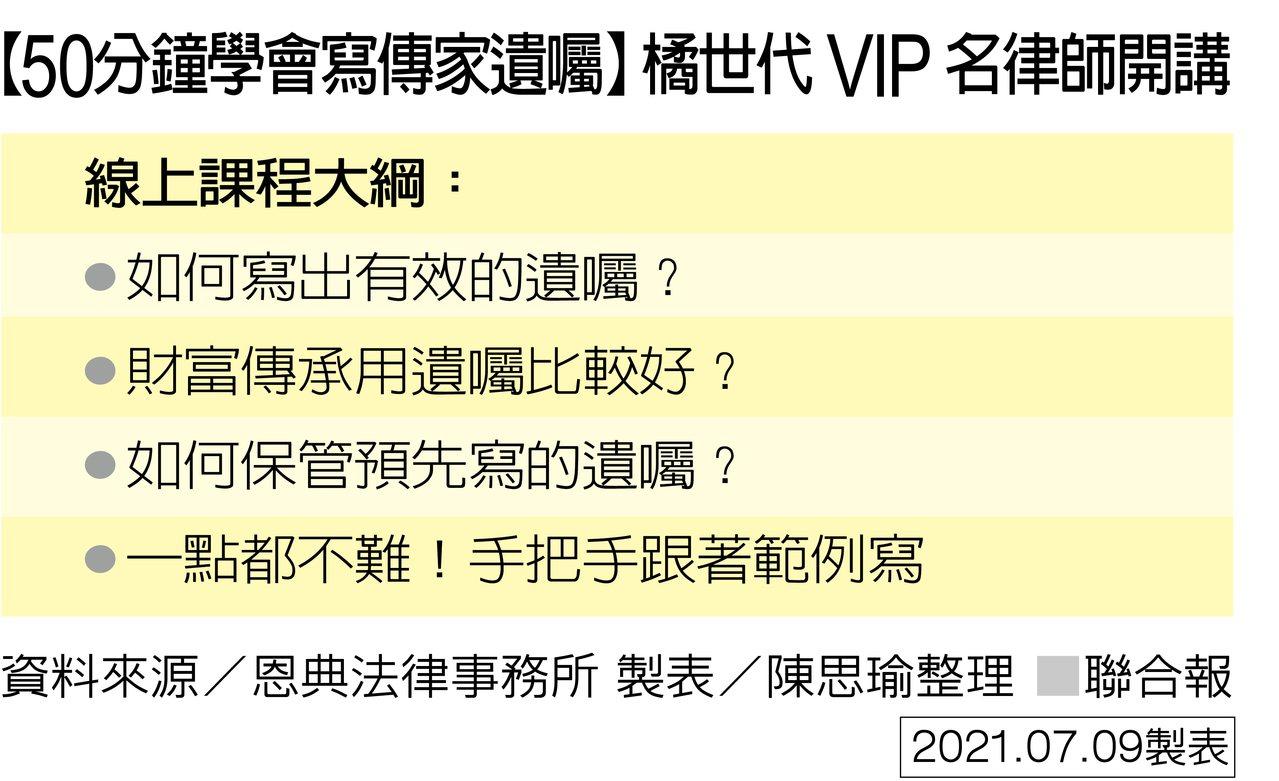 【50分鐘學會寫傳家遺囑】橘世代VIP名律師開講 製表/陳思瑜整理