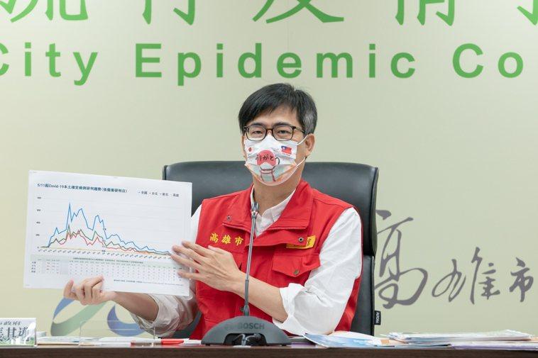 戶外飲食是否鬆綁,高雄市長陳其邁今午表示,要視個案情節而訂。記者王昭月/攝影
